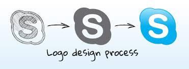 design a logo process publish jworks08 com