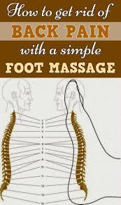Foot Pain Map Best 25 Foot Massage Ideas On Pinterest Pressure Points Hand
