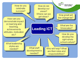 developing leadership in teaching and learning with ict ppt