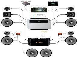 car subwoofer wiring diagram car stereo installation diagram
