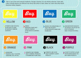 color meanings chart how to choose the right colour j6 design australia
