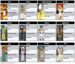 greek mythology character map storyboard by rebeccaray