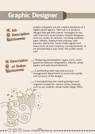 write essays on iphone free essay and term papers sample resume