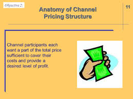Anatomy Channel Chapter 11 Pricing Issues In Channel Management Ppt Video