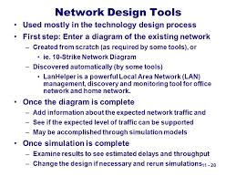 Home Lan Network Design Dwayne Whitten D B A Mays Business Texas A U0026m University