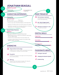 Transferable Skills Examples Resume by Resume Help Transferable Skills