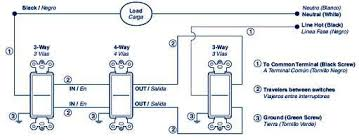 leviton ethernet wiring diagram wiring diagram simonand