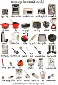 common kitchen appliances common afflictions of kitchen appliances intended for list plan 6