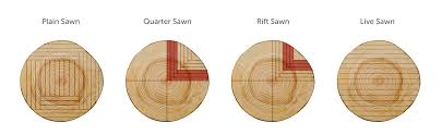 plain sawn vs quarter sawn vs rift sawn lumber macon hardwood