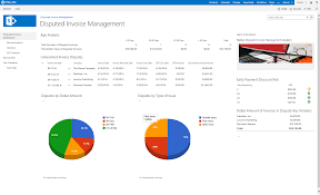 Sharepoint Project Tracking Template by Aco364