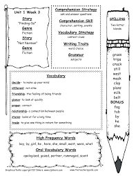 Worksheets For 6th Grade Reading Wonders Second Grade Unit One Week Three Printouts