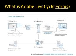 adobe livecycle designer adobe livecycle designer getting started