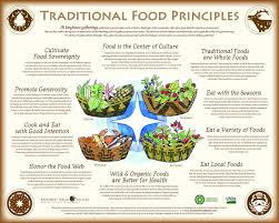 native northwest plants native american foods and medicines indigenous values initiative