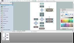 process flowchart draw flow diagrams by starting with wiring