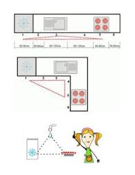 Ergonomic Kitchen Design Feng Shui Home Step 8 Ergonomic Kitchen Triangles Modern