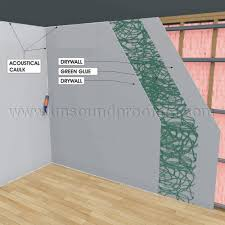 how to soundproof walls floors ceilings and doors in new