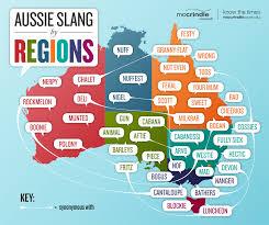 australian communities