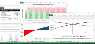 Discounted Flow Analysis Excel Template Lease Vs Buy Analysis Template Leasematrix
