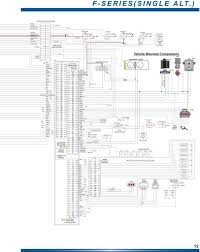 nissan frontier zd30 manual nissan zd30 wiring diagram with schematic pics 56365 linkinx com