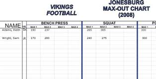 Bench Reps To Max Chart Poster Charts 4revs Leaderboards