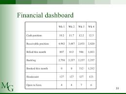 Income Statement For Non Profit Organization Template by Presenting Financial Statements