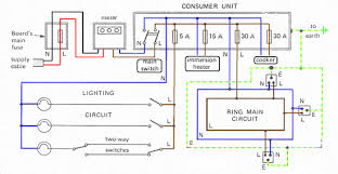 house wiring design pdf u2013 the wiring diagram u2013 readingrat net
