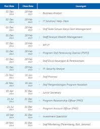 lowongan kerja desember 2014 terbaru lowongan kerja bank bca februari 2015 pt bank central asia bca