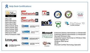 Microsoft Office Help Desk Help Desk Managed Network Services Sharp Business Systems