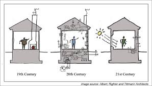 passive house design energy systems u0026 sustainable living