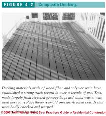 synthetic boards for deck construction