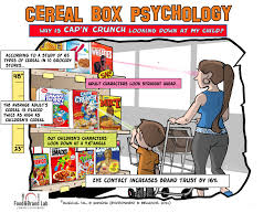 cereal box psychology food and brand lab