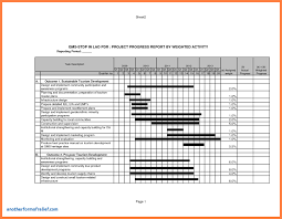 project monthly status report template project monthly status report template unique 7 weekly