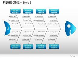 free download fishbone diagram template powerpoint cause