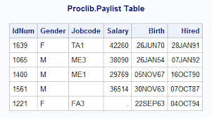 sql select from multiple tables sas help center exle proc sql combining two tables