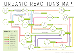 yr12 chemistry unit 4 organic chemistry and chemical synthesis