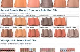 roof olympus digital camera types of roof tiles tremendous how