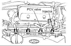 2002 hyundai accent pcv valve replacement 2002 hyundai accent 4