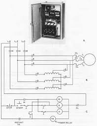 controllers for three phase motors