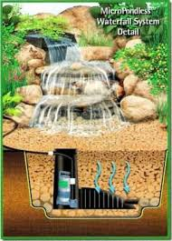 Small Backyard Ponds And Waterfalls by Building A Waterfall Small Garden Ponds Backyard Pond Pond