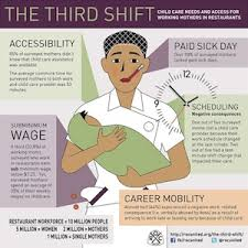 Third Shift Meme - our latest report the third shift rocunited