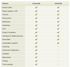 design a html table table design css styling table design css bgbc co