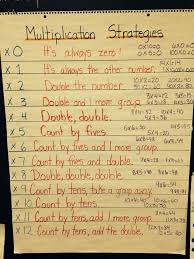 multiplication fact strategies math3 pinterest science