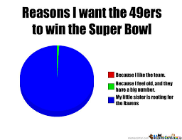 Super Bowl 48 Memes - super bowl winners by wjoe12 meme center