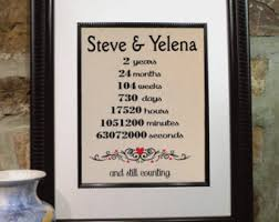 2nd anniversary gift ideas for husband 2nd wedding anniversary gifts b71 in images selection m57