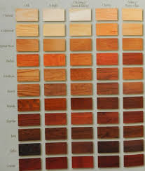 Kitchen Cabinet Stain Colors Home Depot Images And Photos Objects - Interior wood stain colors home depot