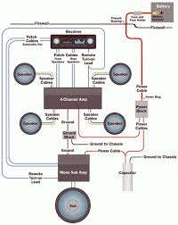 amp wiring diagram the fiat forum