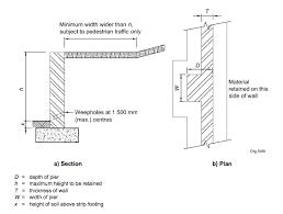 retaining walls sans10400 building regulations south africa