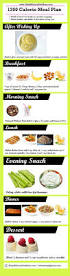 military diet four day off meal plan follow 1200 calorie diet