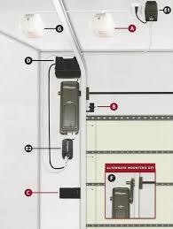 Garage Door Openers Review by Garage Excellence Side Mount Garage Door Opener Designs Home