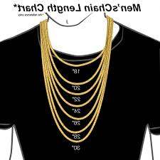 chain necklace size images Necklace size chart ibov jpg